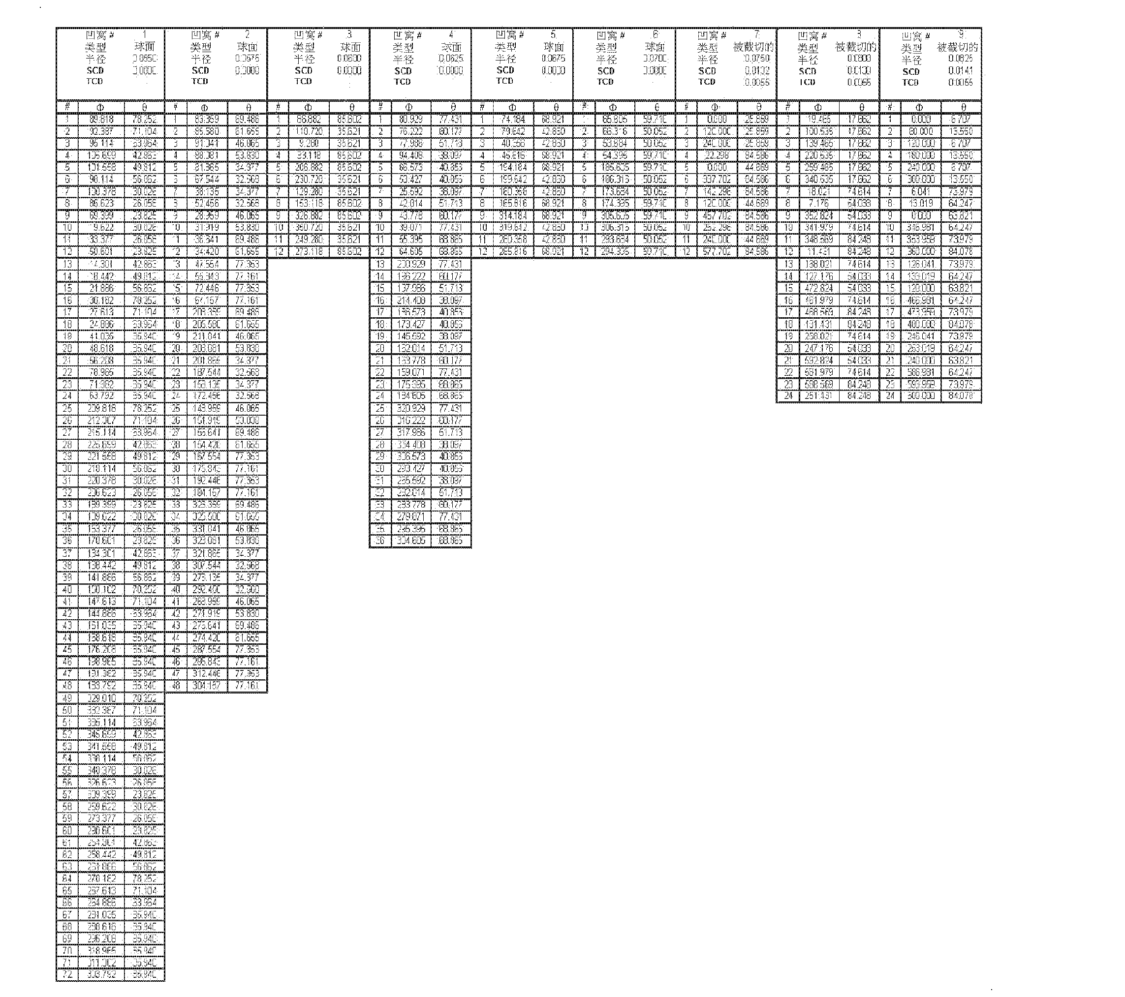 Figure CN102458589AD00271