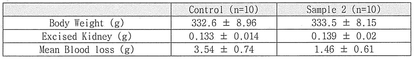 Figure PCTKR2017013018-appb-I000005