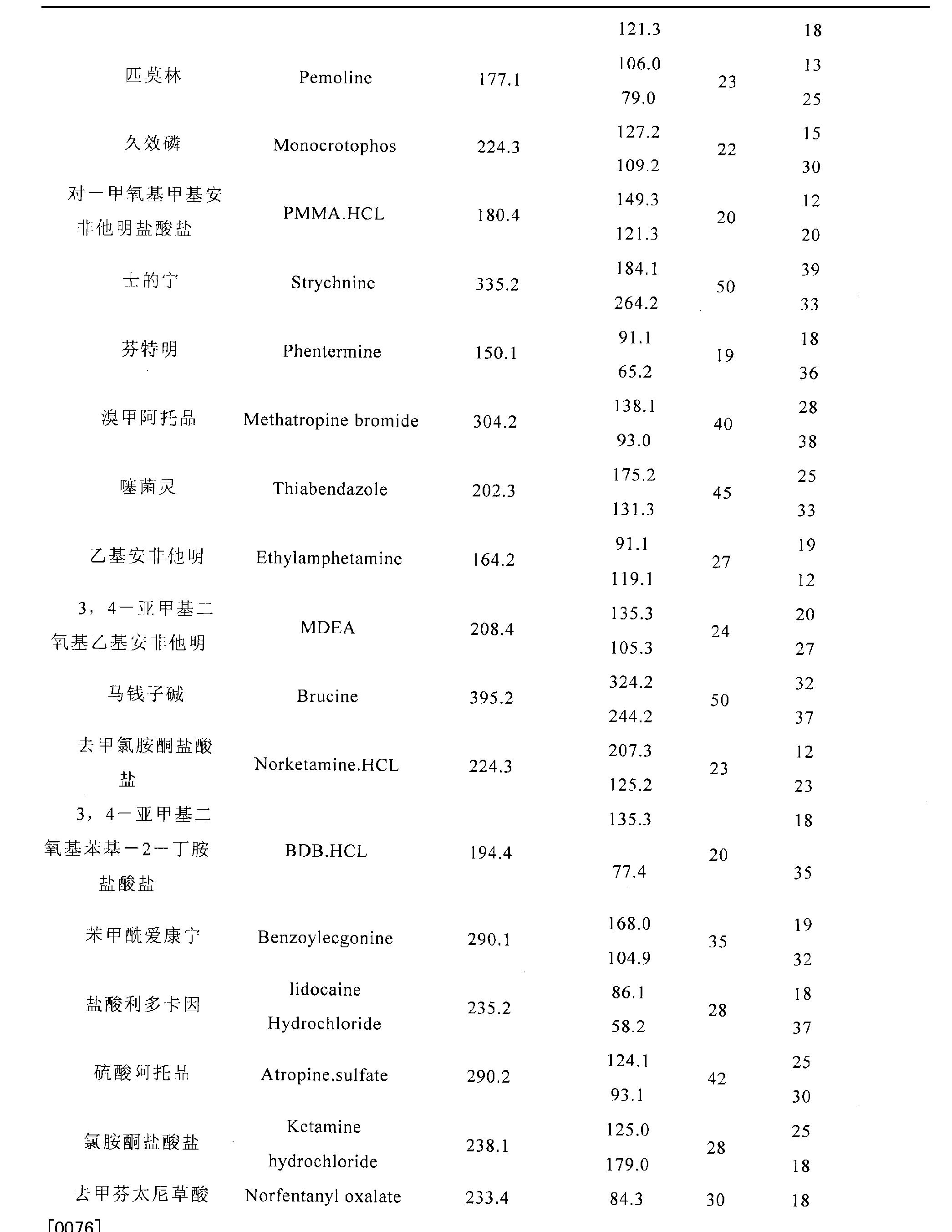 Figure CN101398414BD00131