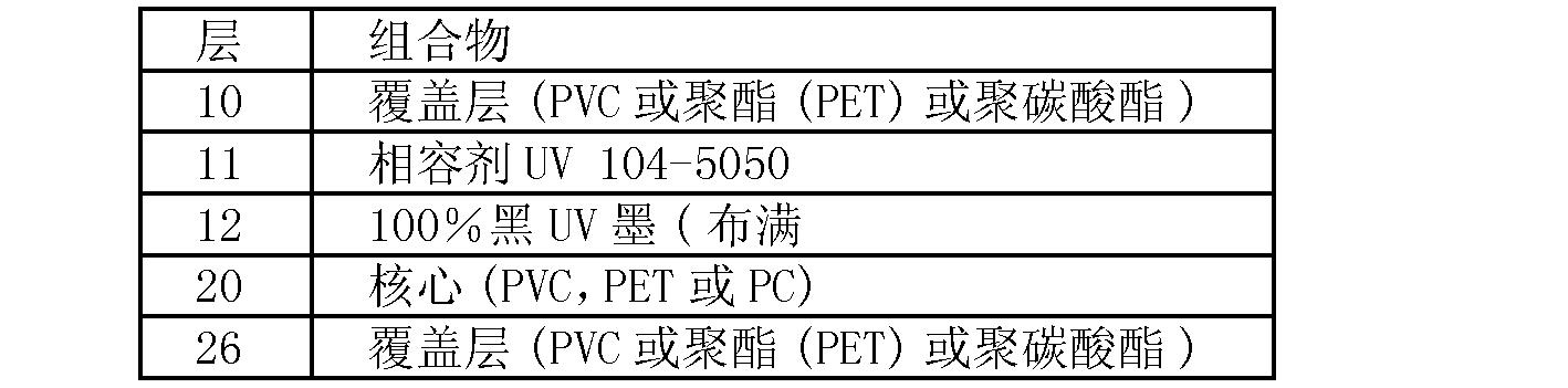 Figure CN101573242BD00173