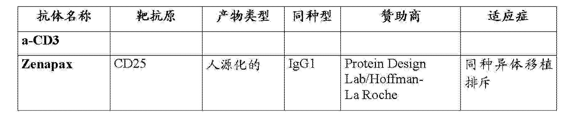 Figure CN103154025BD01111