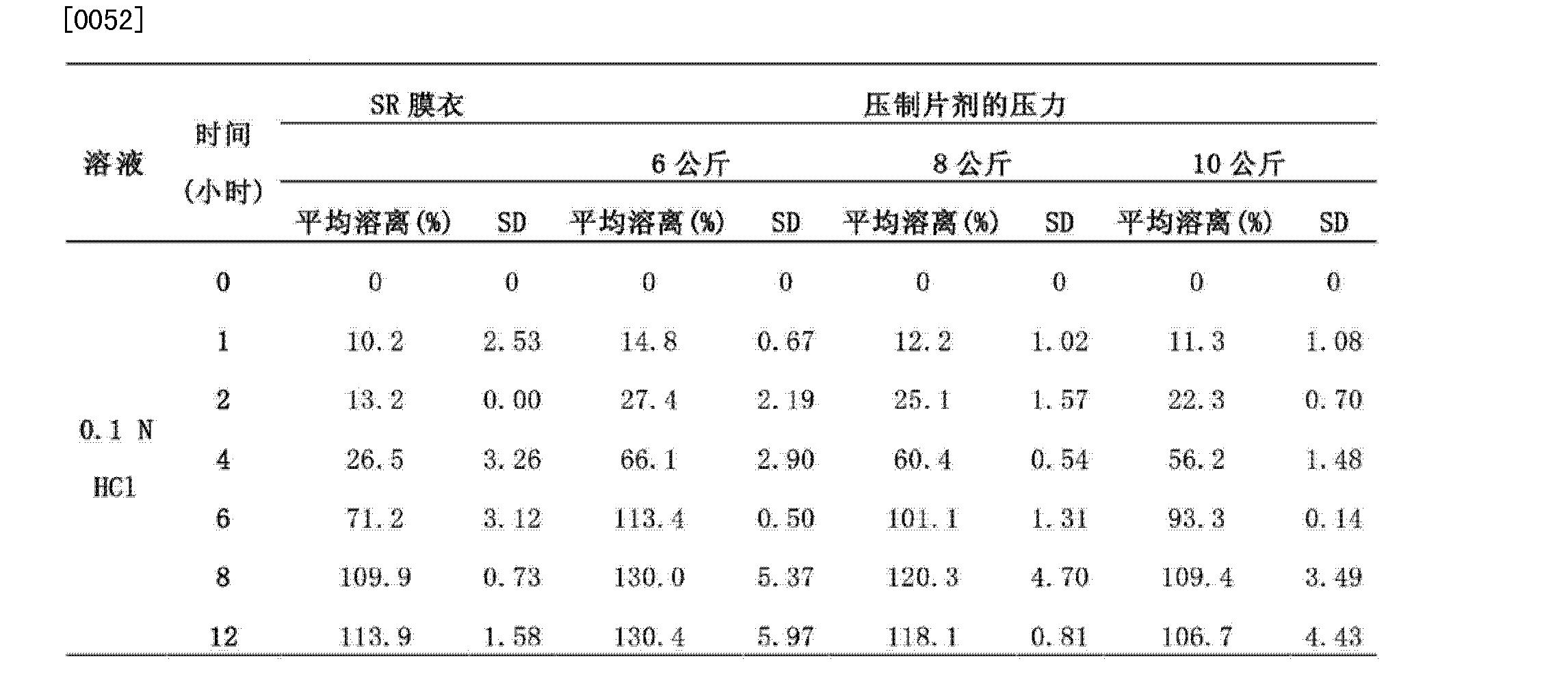 Figure CN102573911BD00131