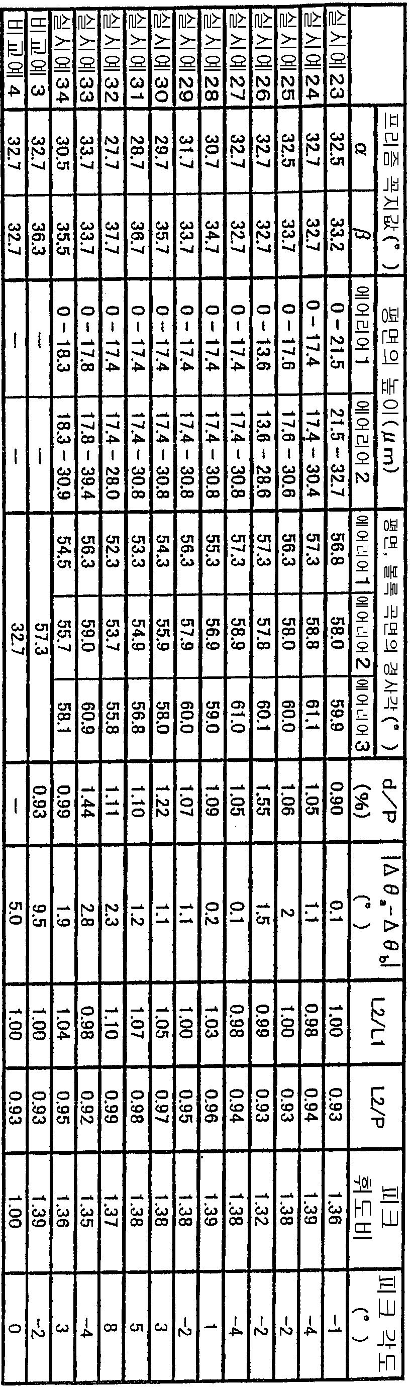 Figure 112004033950345-pct00012