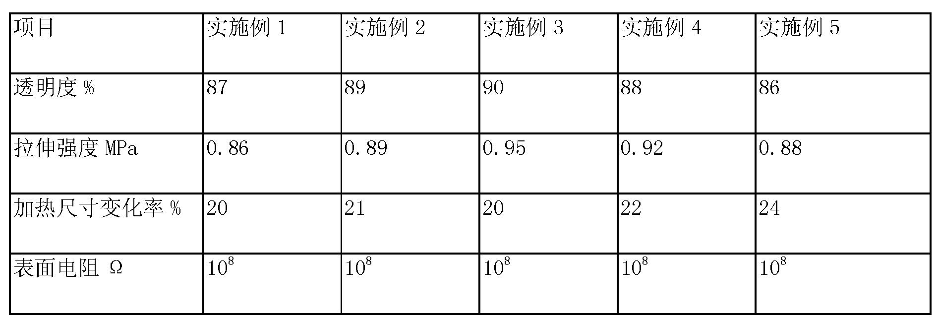 Figure CN103435891AD00051