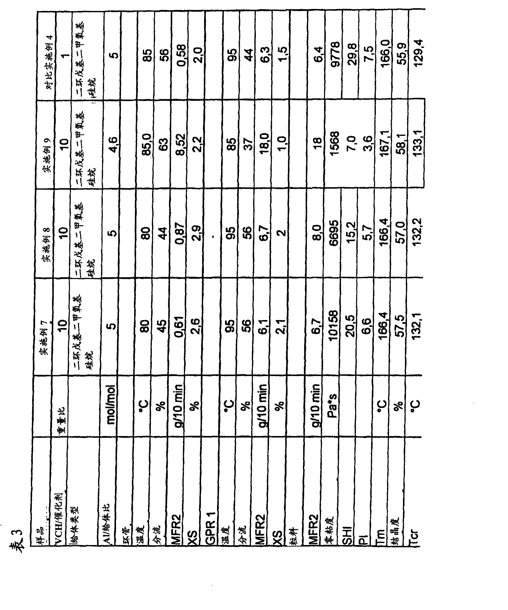 Figure CN101326237BD00181