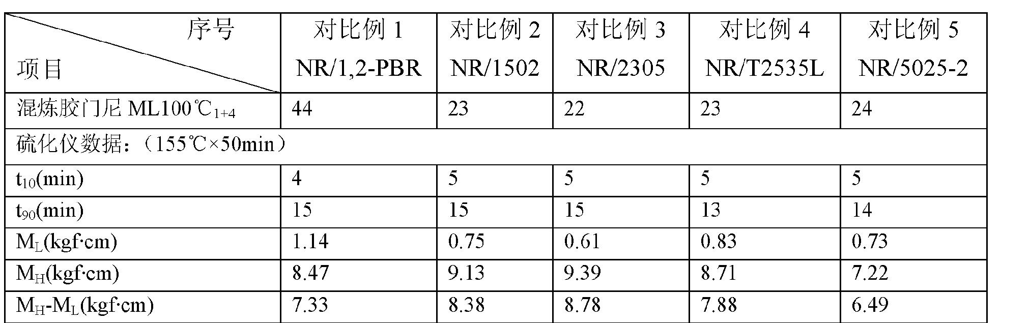 Figure CN102863656BD00101
