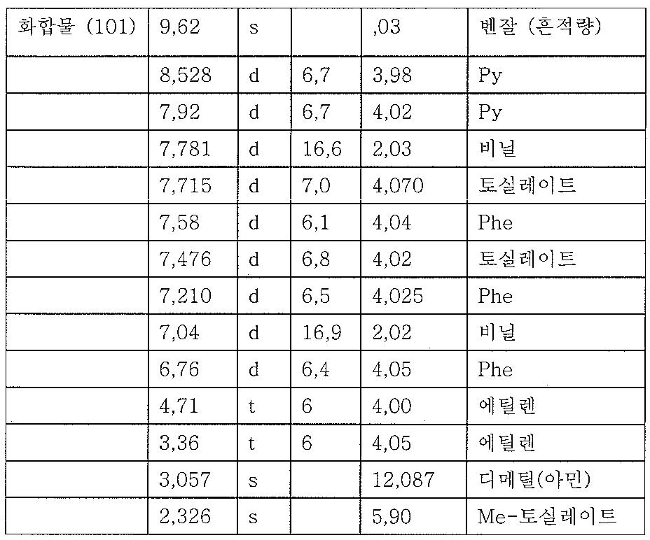 Figure 112007088248652-PCT00019