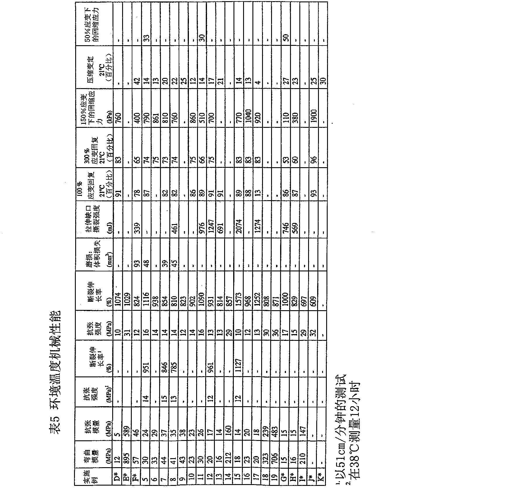Figure CN101341021BD00431