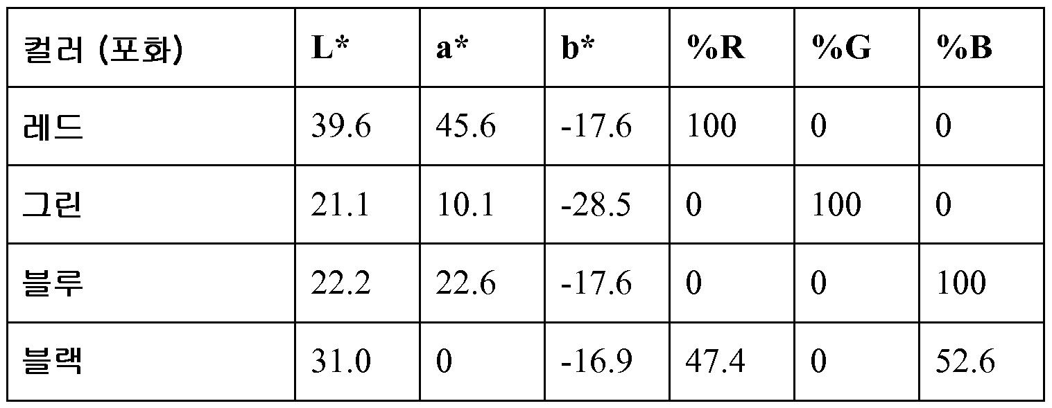 Figure 112012104408712-pct00008