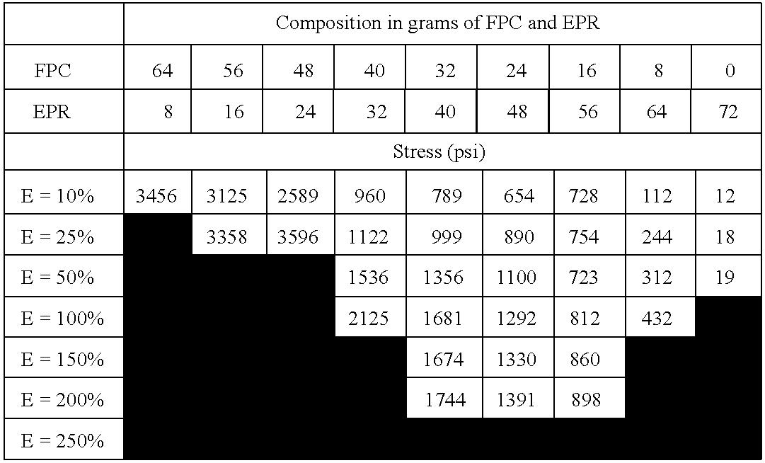 Figure US20060004145A1-20060105-C00008