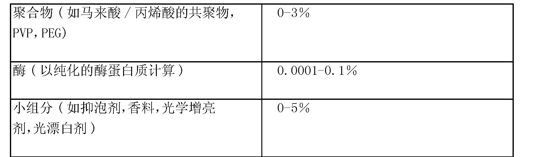 Figure CN102146362AD00361