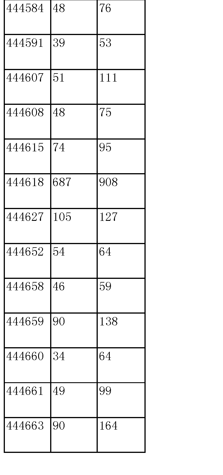 Figure CN104894129AD00541