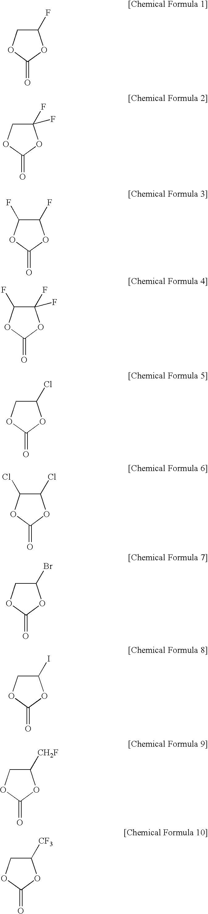 Figure US20060068292A1-20060330-C00001