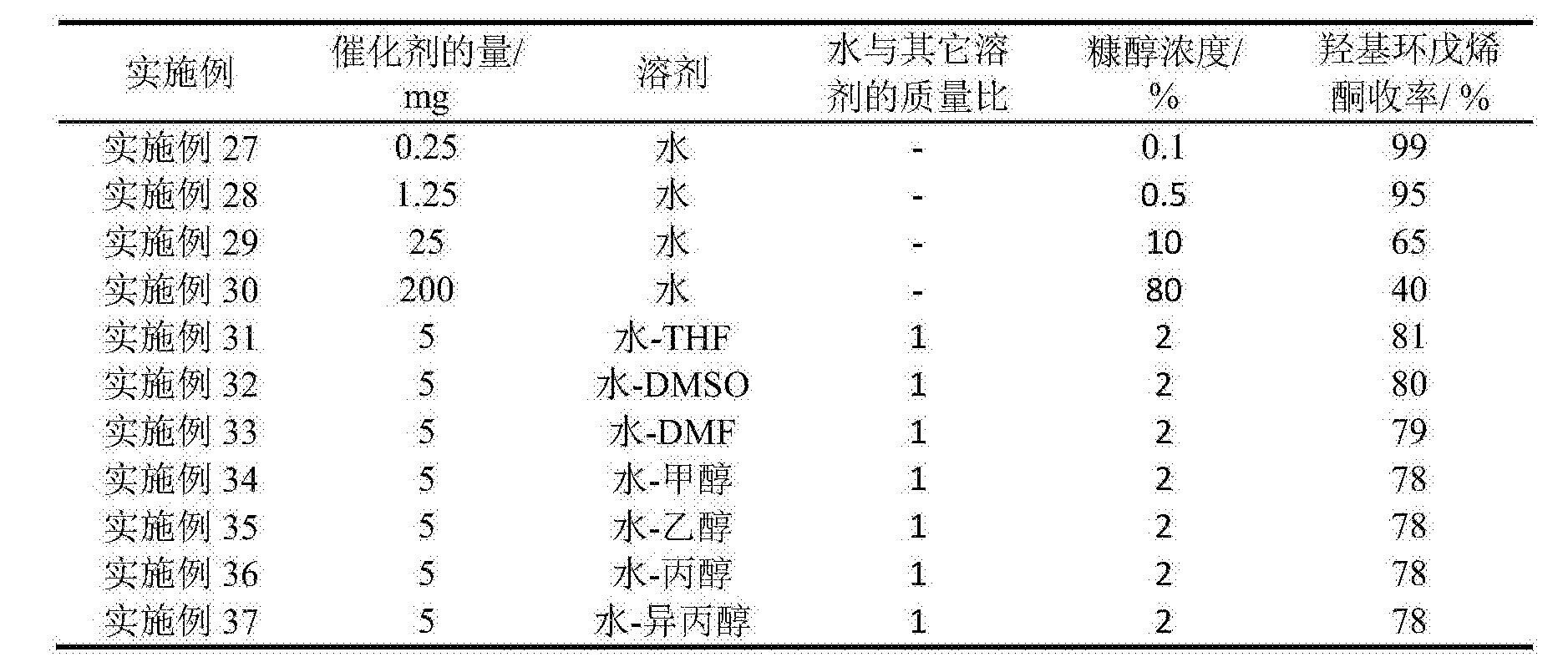 Figure CN106866364AD00071