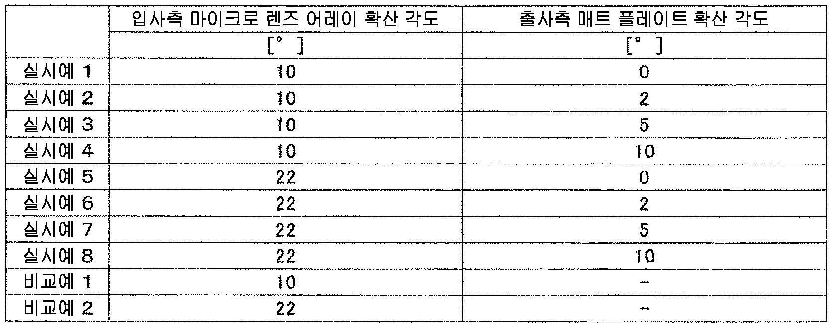 Figure 112017104486645-pct00001
