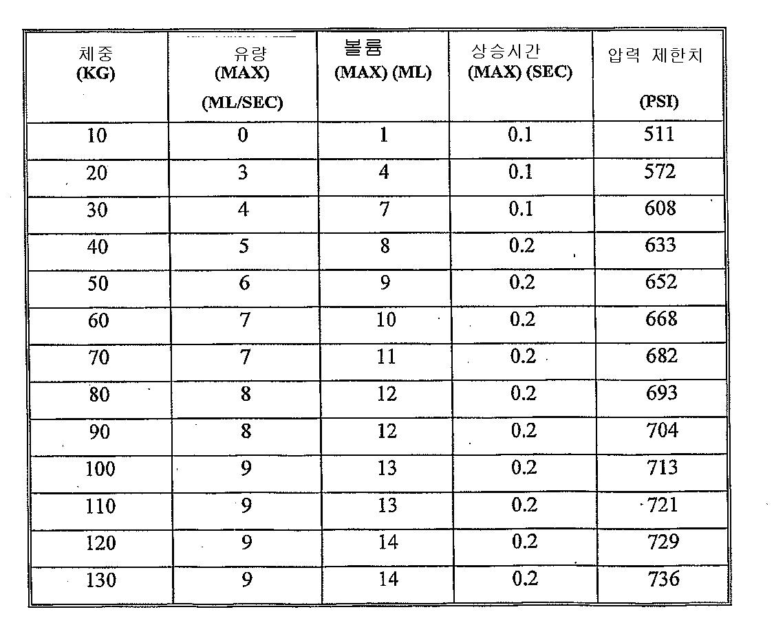 Figure 112008044393566-pct00001