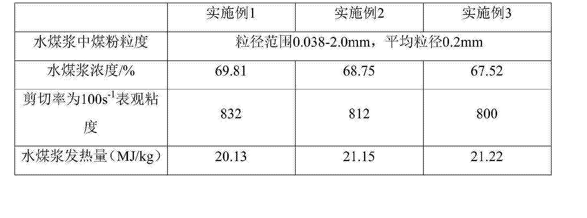 Figure CN106745998AD00112