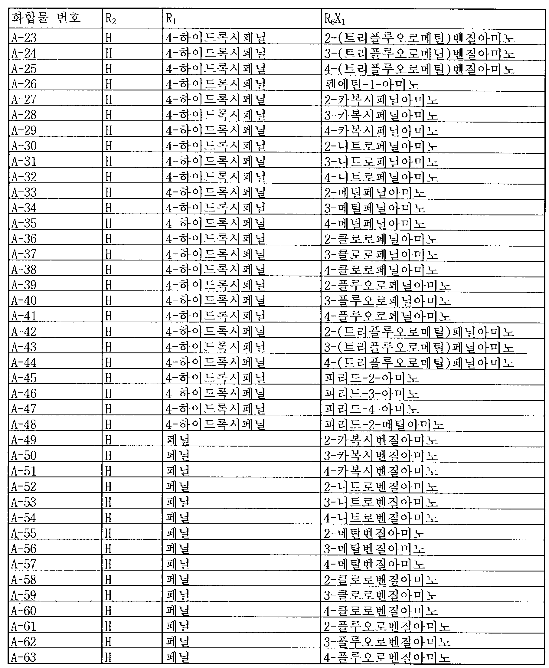 Figure 112000006659178-pct00014