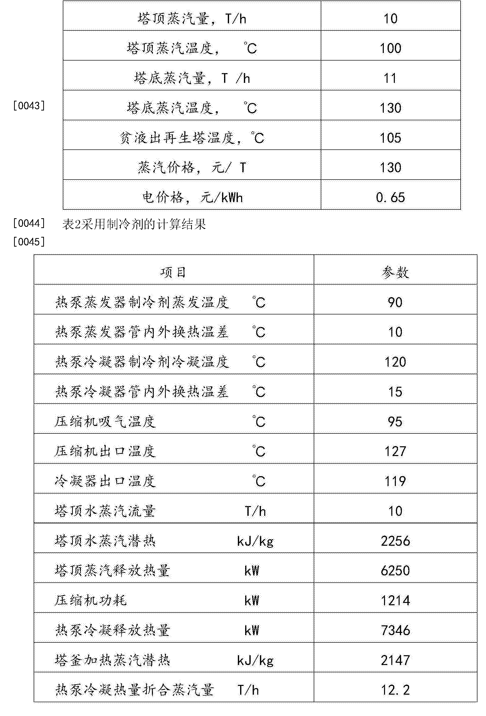 Figure CN106178895AD00061
