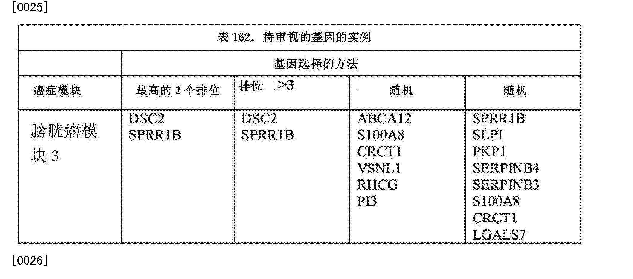 Figure CN102858999AD00091