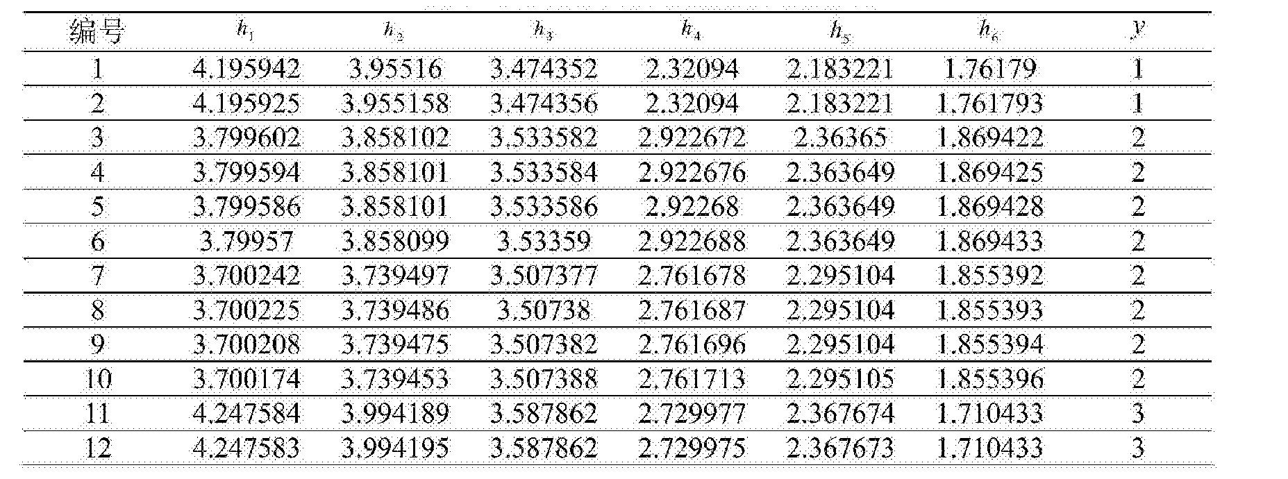 Figure CN104865499BD00161