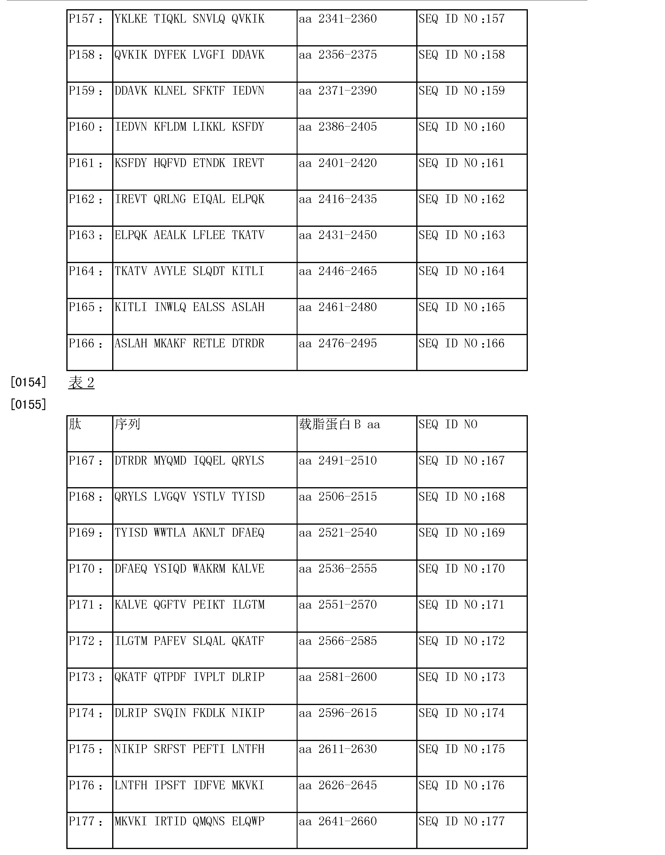 Figure CN103501806AD00271