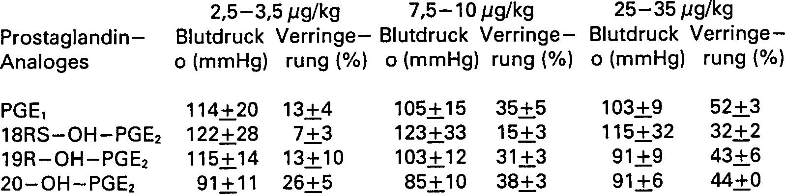 Ist ein blutdruck von 105 zu 70 normal