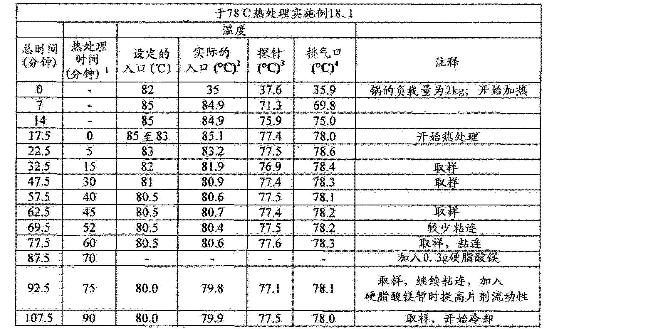 Figure CN102657630AD01201