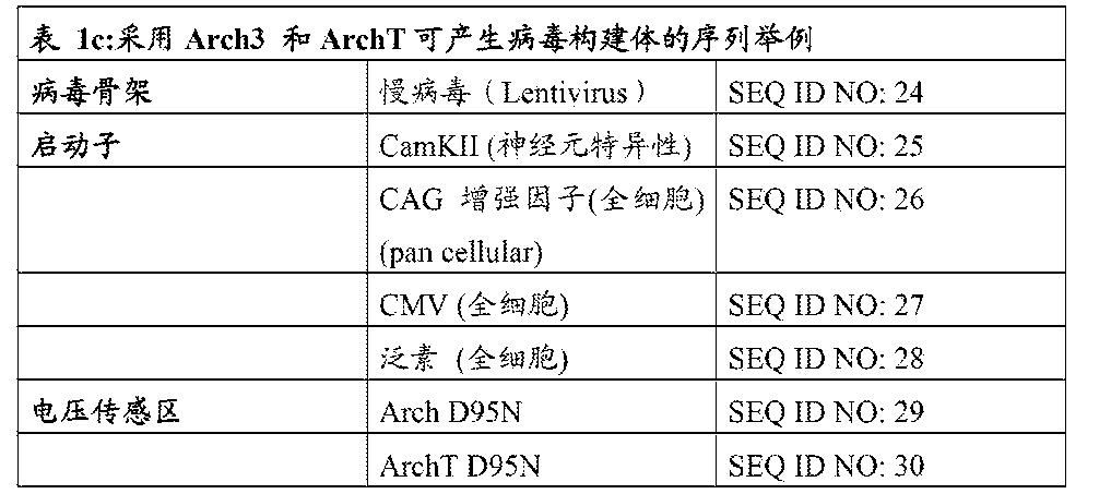Figure CN103168236BD00191
