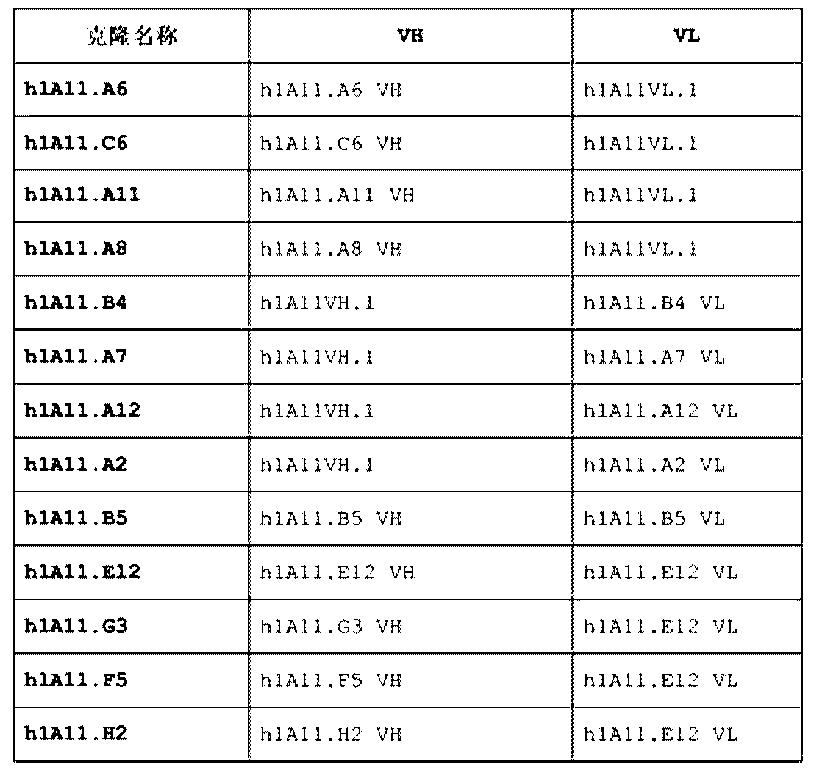 Figure CN102906113BD01211