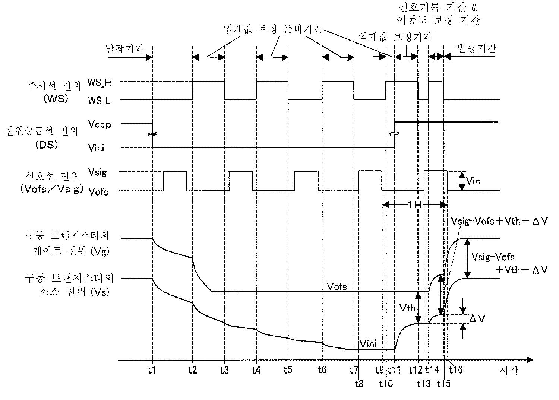Figure R1020080032005