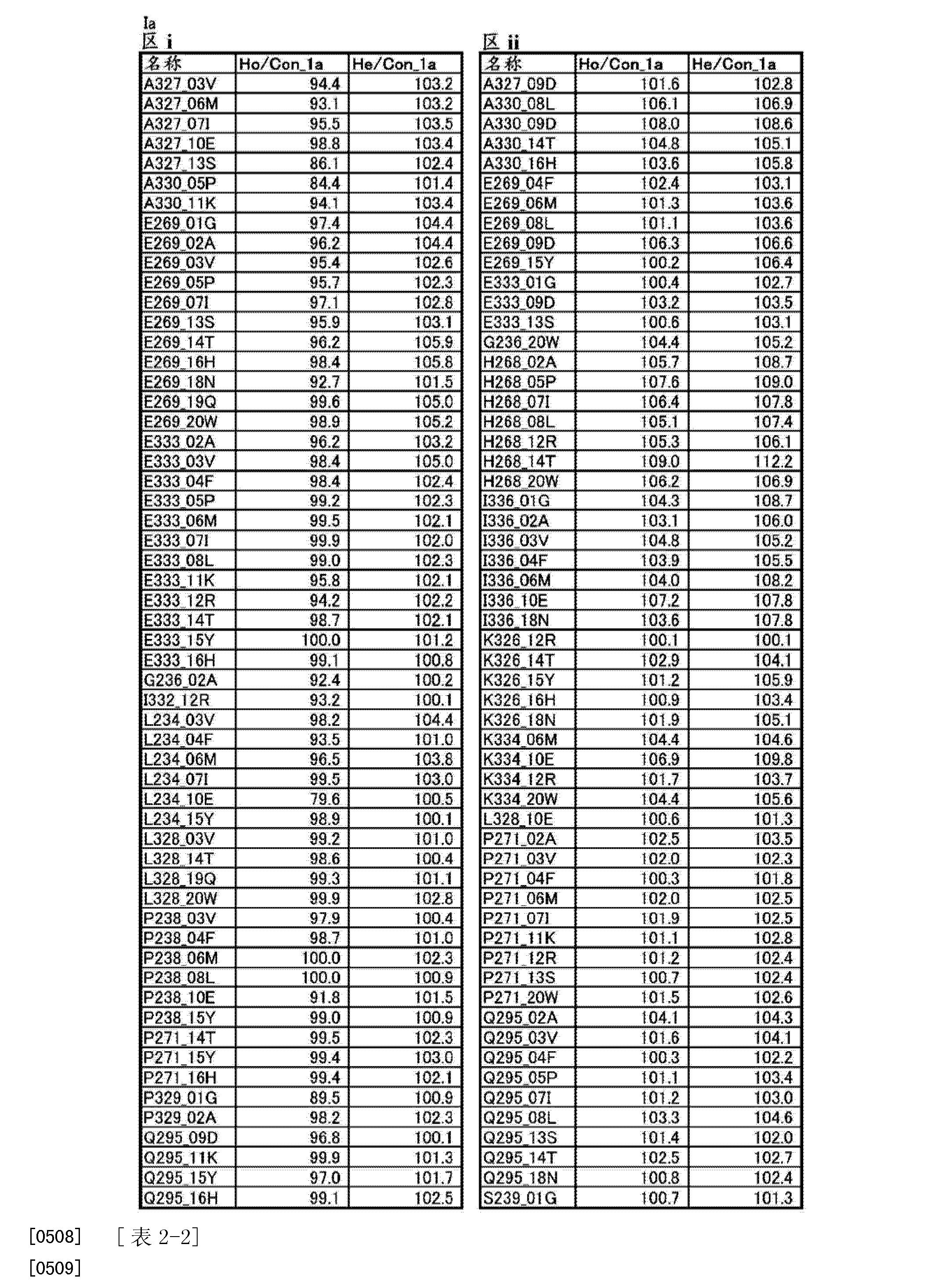 Figure CN103827300AD00661