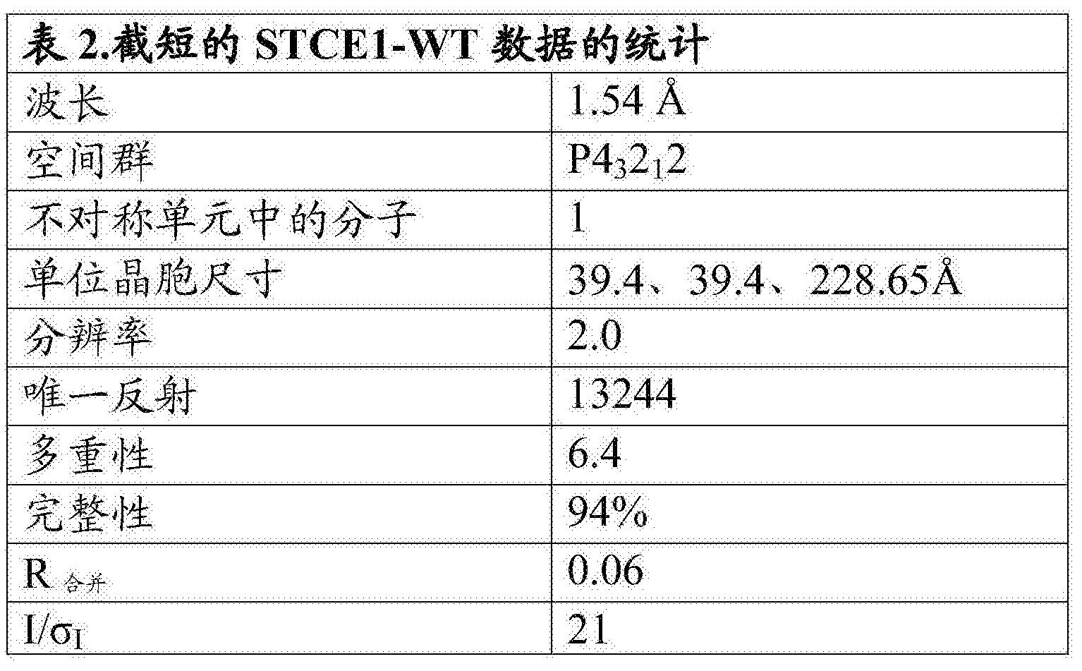 Figure CN108699543AD00311