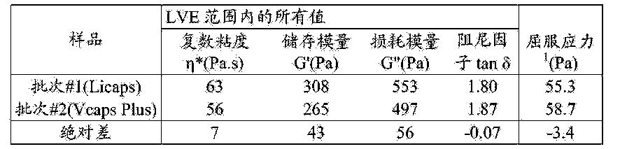 Figure CN105120659AD00721