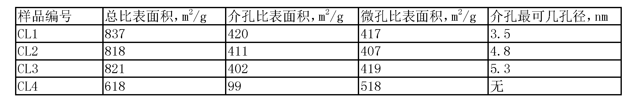 Figure CN103055933BD00101