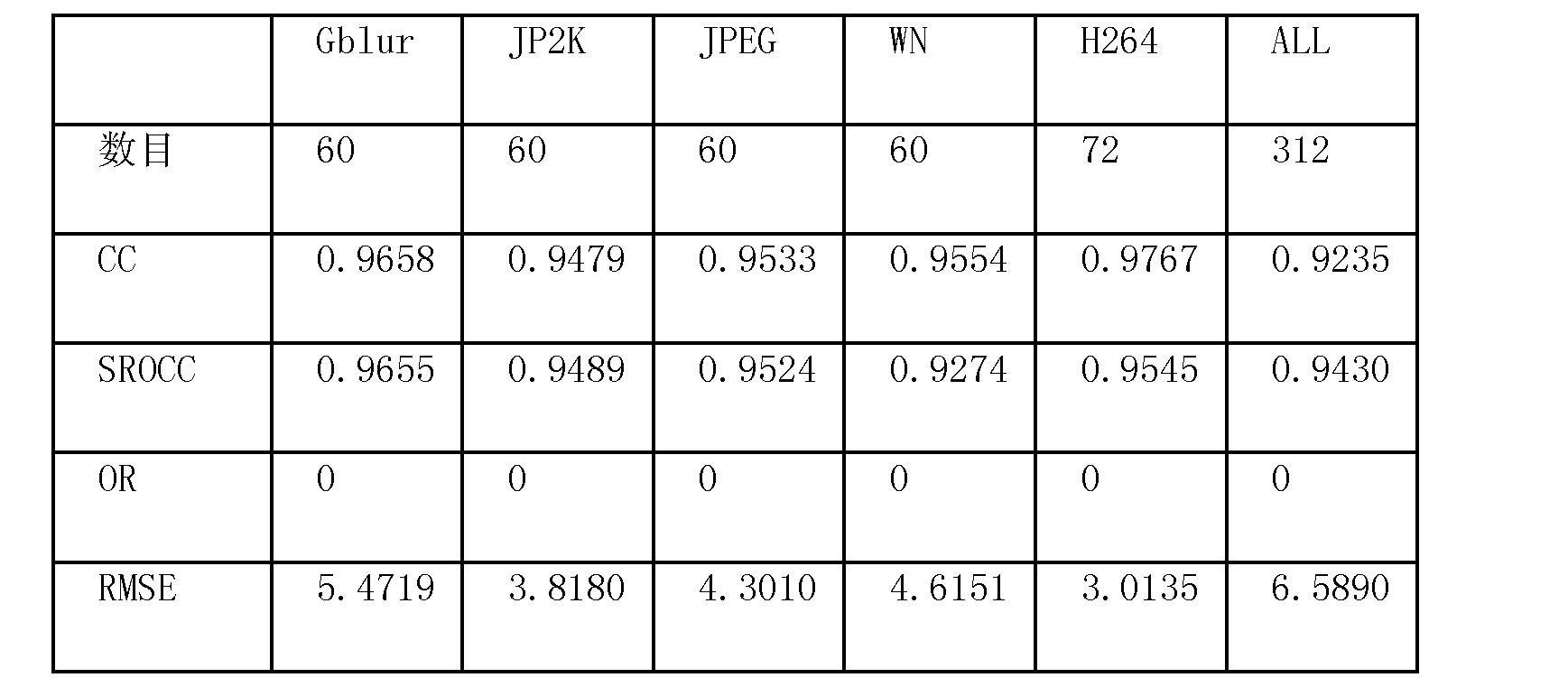 Figure CN102708568AD00261