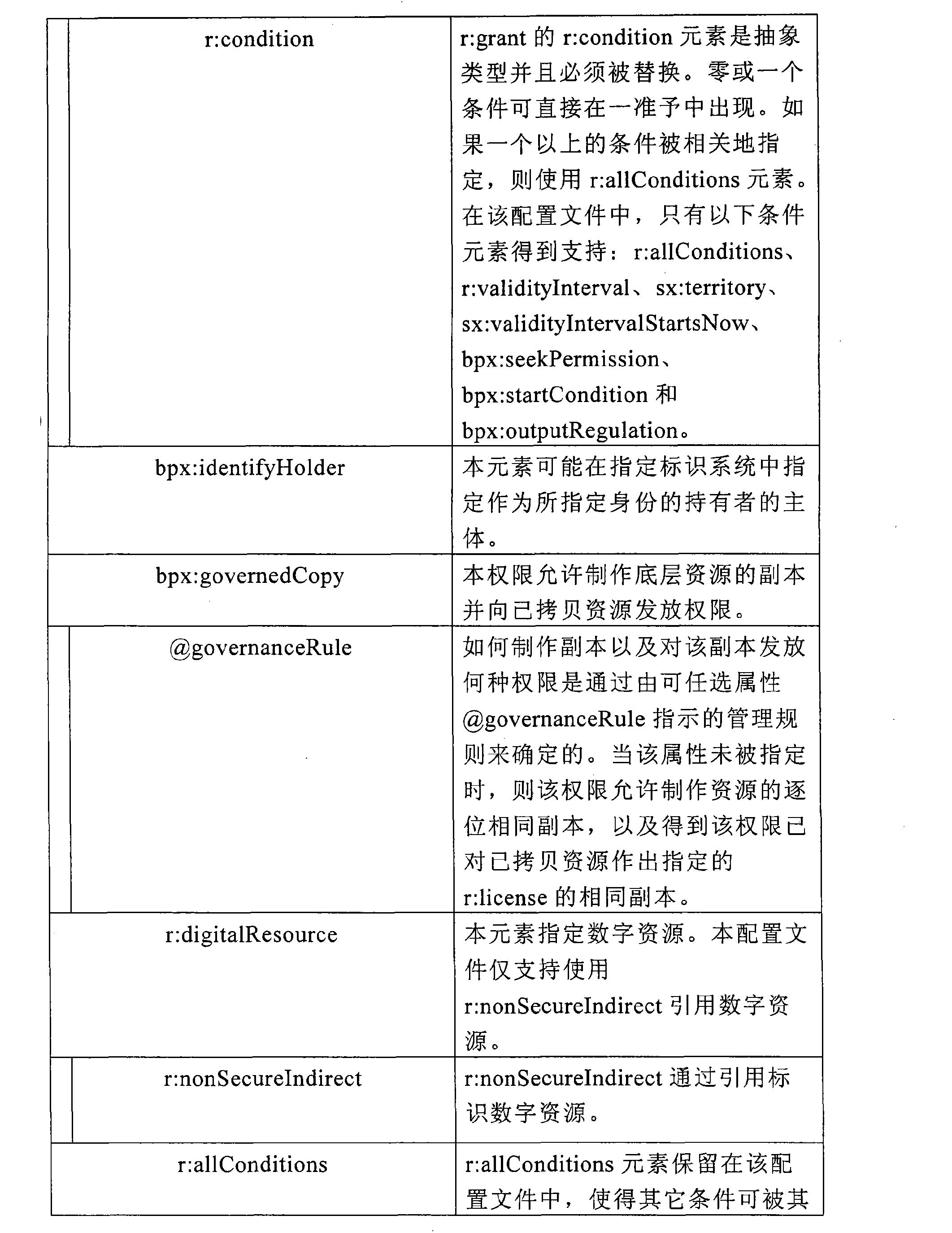 Figure CN101278510BD00451