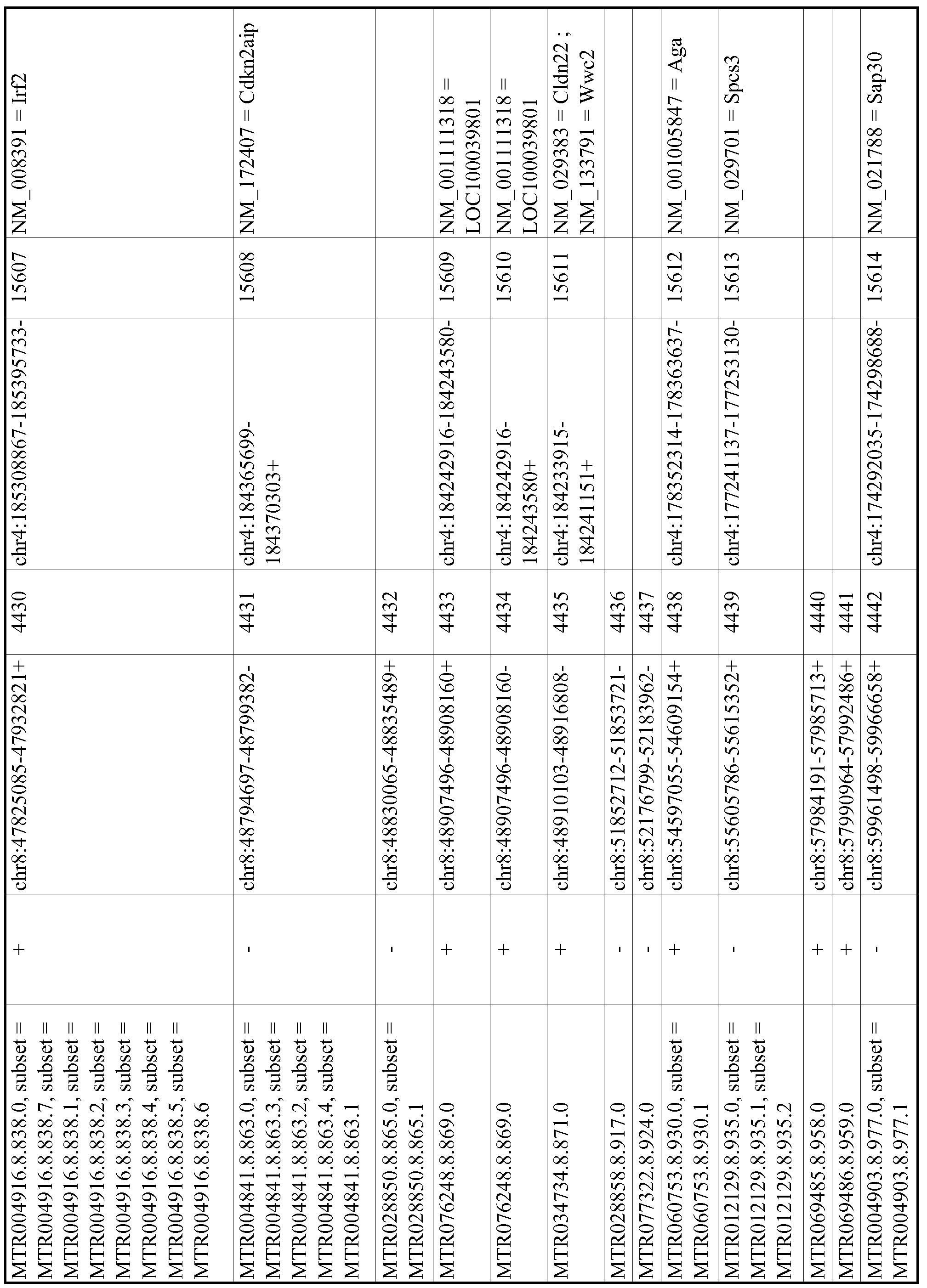 Figure imgf000826_0001