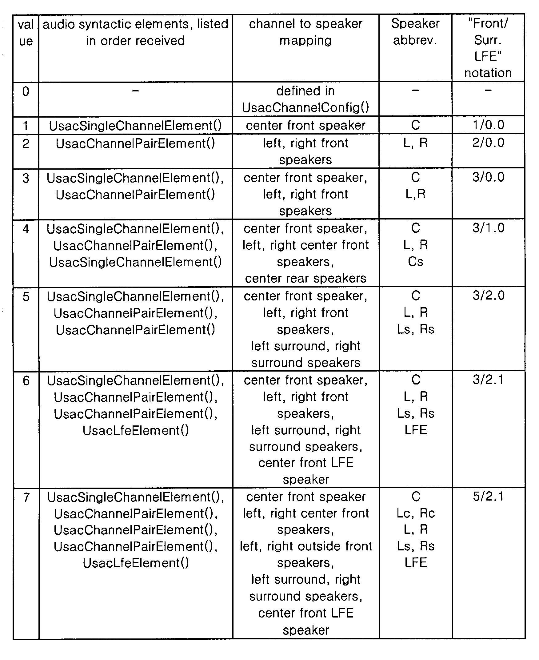 Figure PCTKR2014000443-appb-I000019