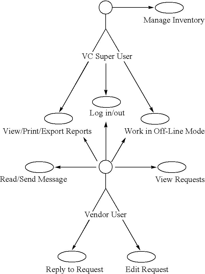 Figure US20020099577A1-20020725-C00005