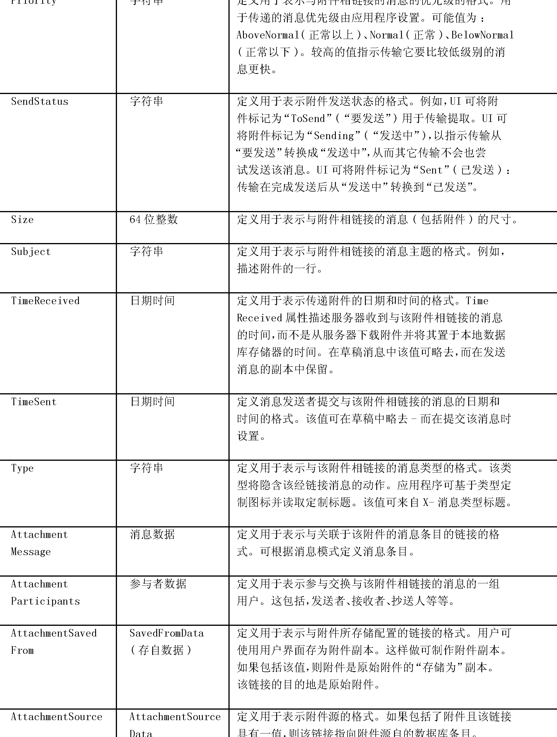Figure CN101366016BD00221
