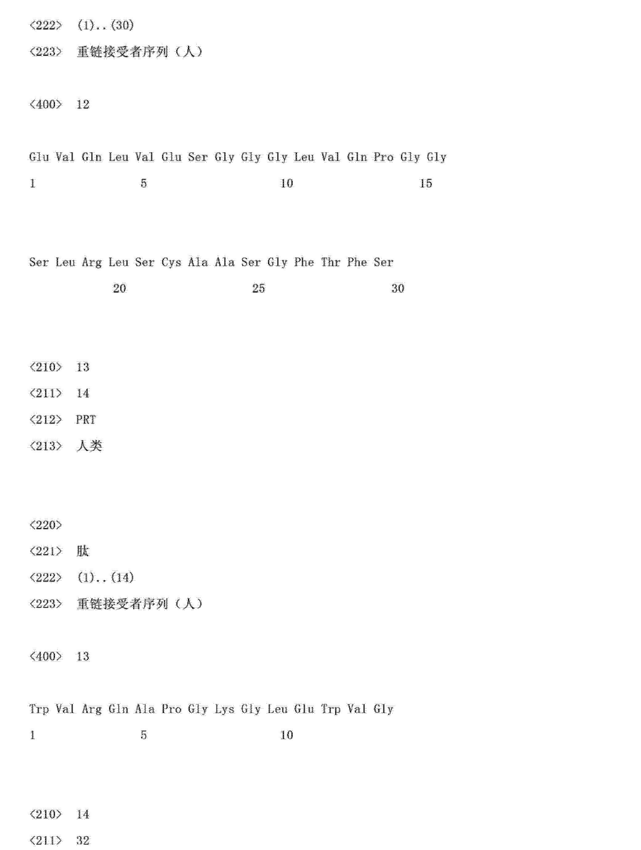 Figure CN103145838AD01161