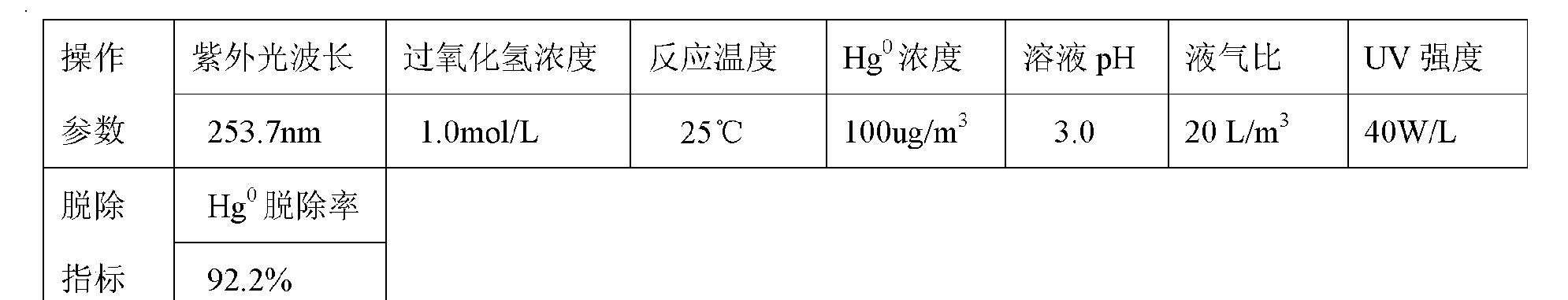 Figure CN101947409BD00081