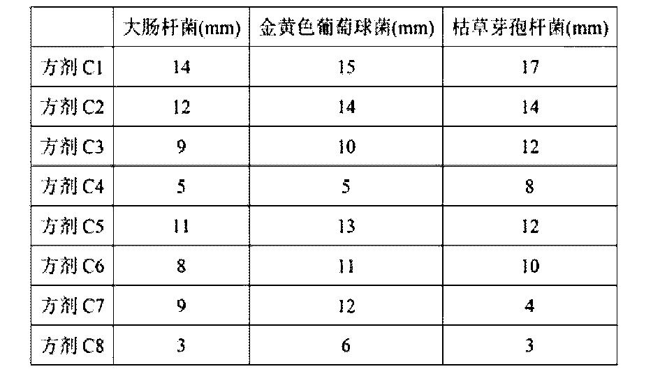 Figure CN104584813AD00091