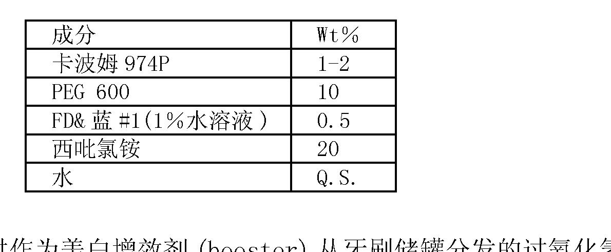 Figure CN101262796BD00071