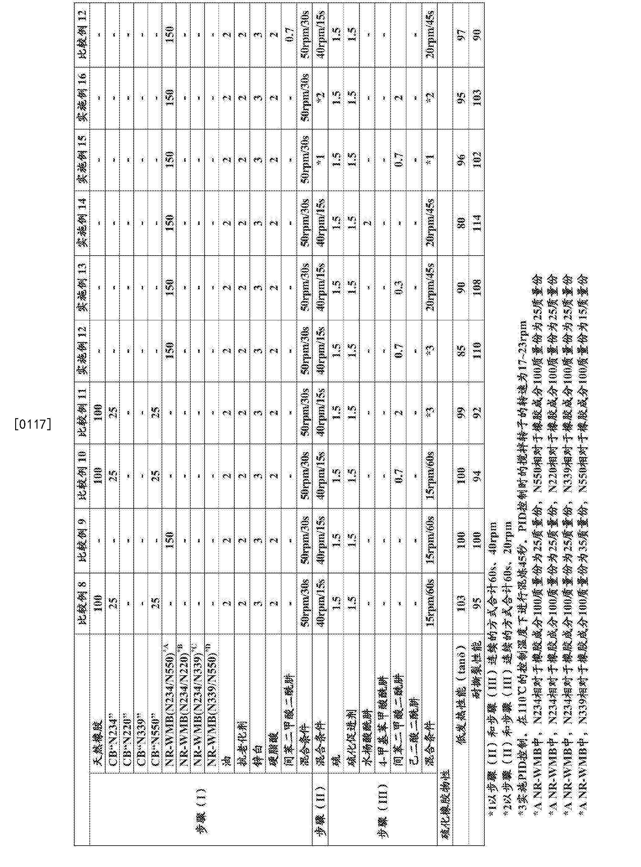 Figure CN105705556BD00141