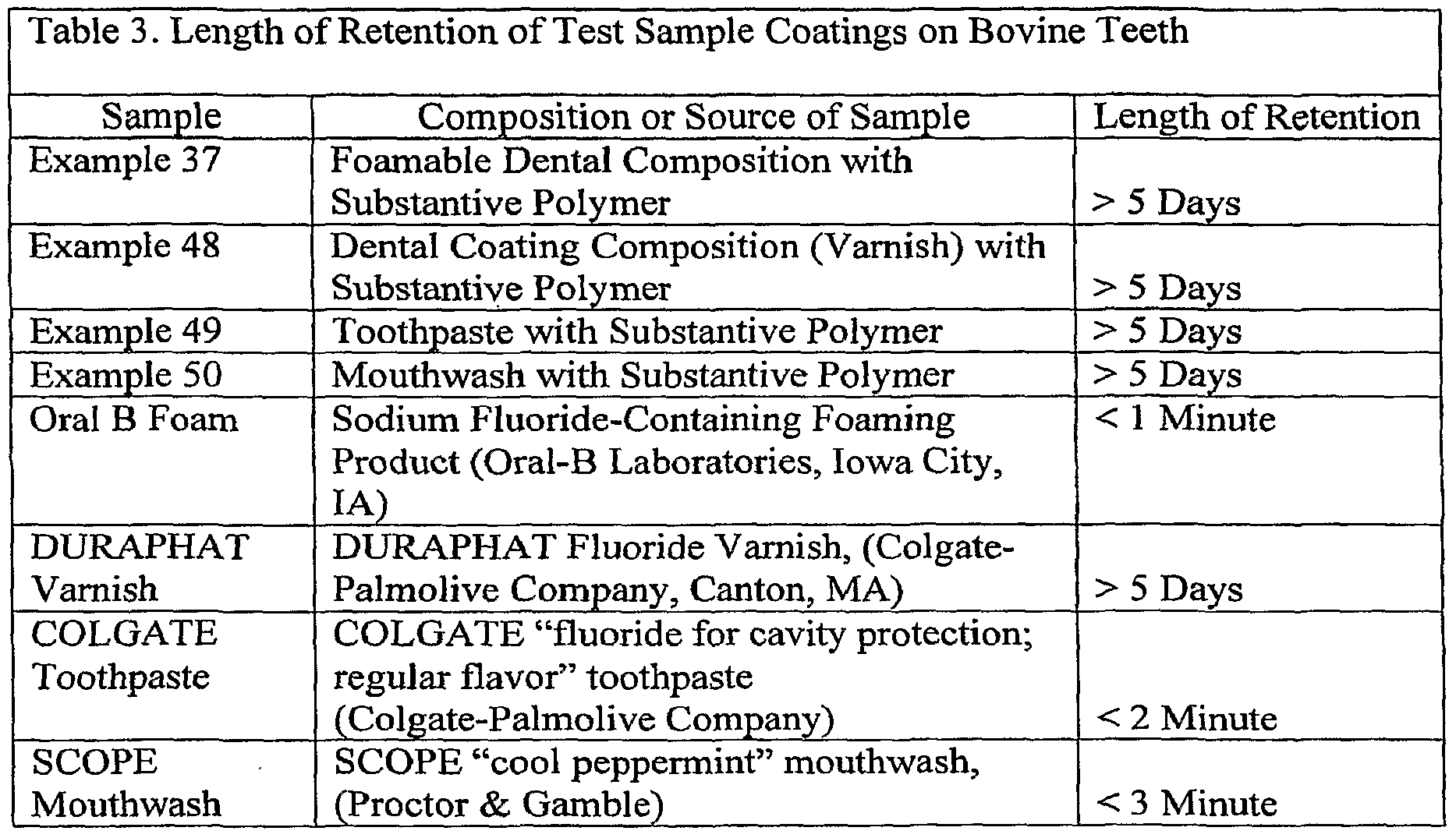 WO2007079170A1 - Methods of applying dental agents to dental