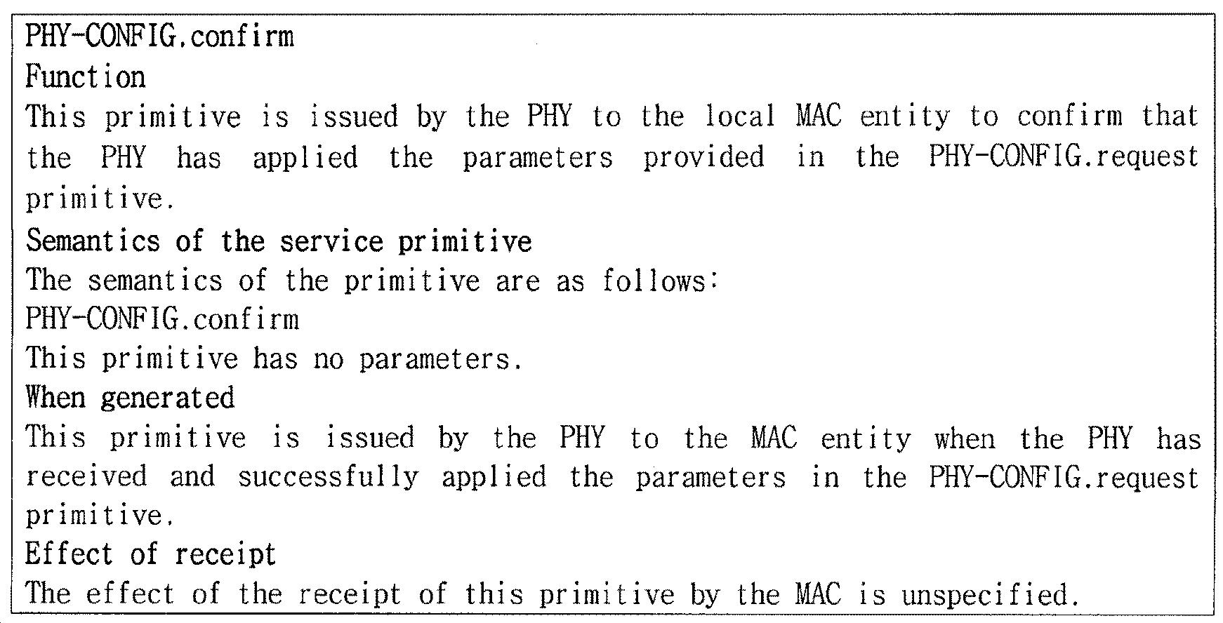 Figure 112015108254088-pct00002
