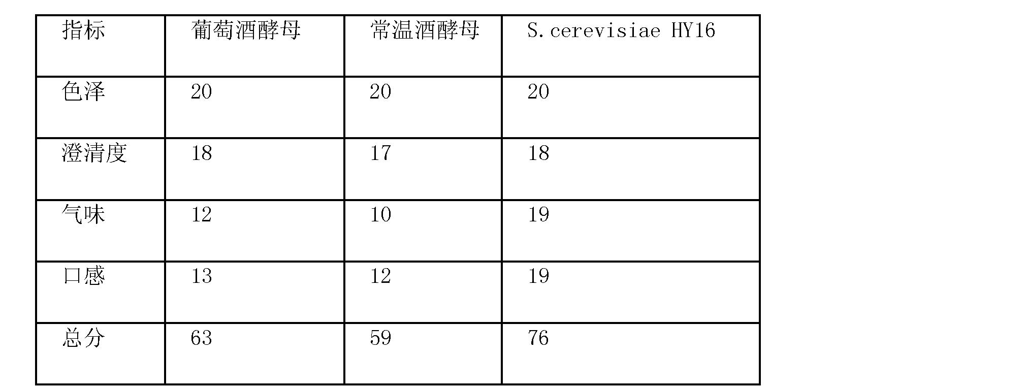 Figure CN101805706BD00092