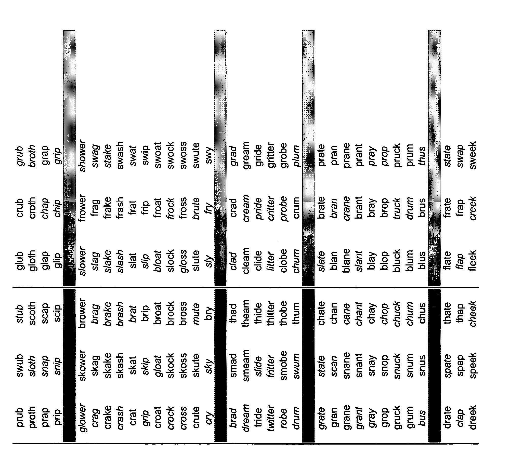 Figure US20050153263A1-20050714-P00072